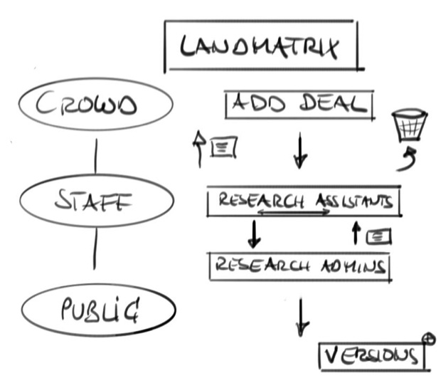lm-workflow